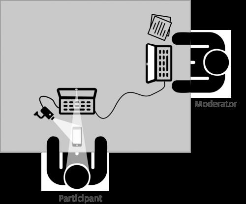 Mobile usability test set up